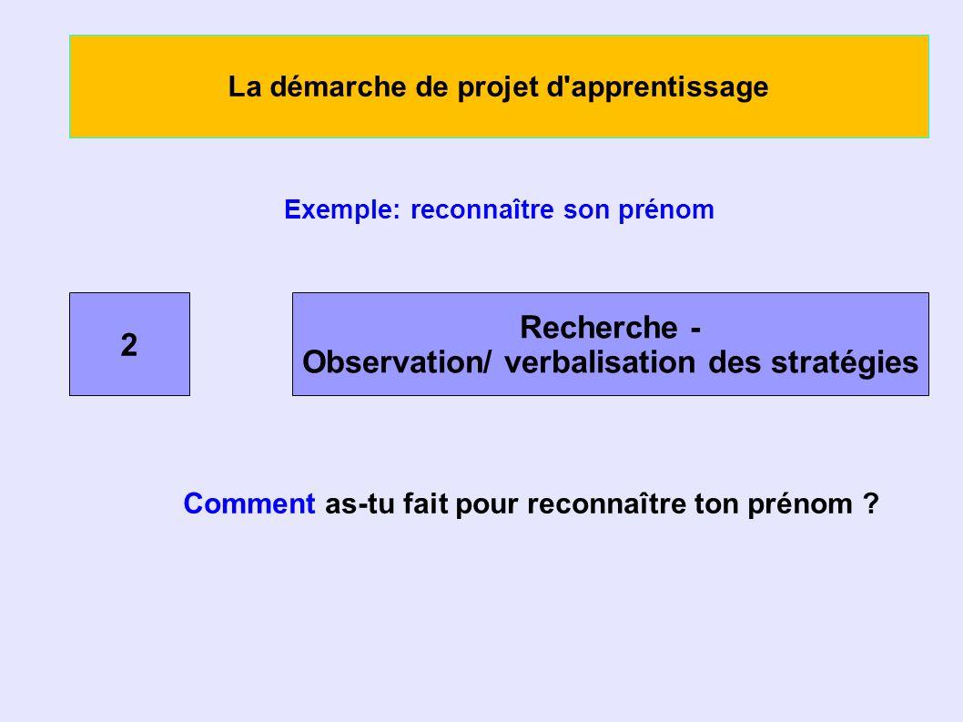 La démarche de projet d apprentissage Exemple: reconnaître son prénom 2 Recherche - Observation/ verbalisation des stratégies Comment as-tu fait pour reconnaître ton prénom