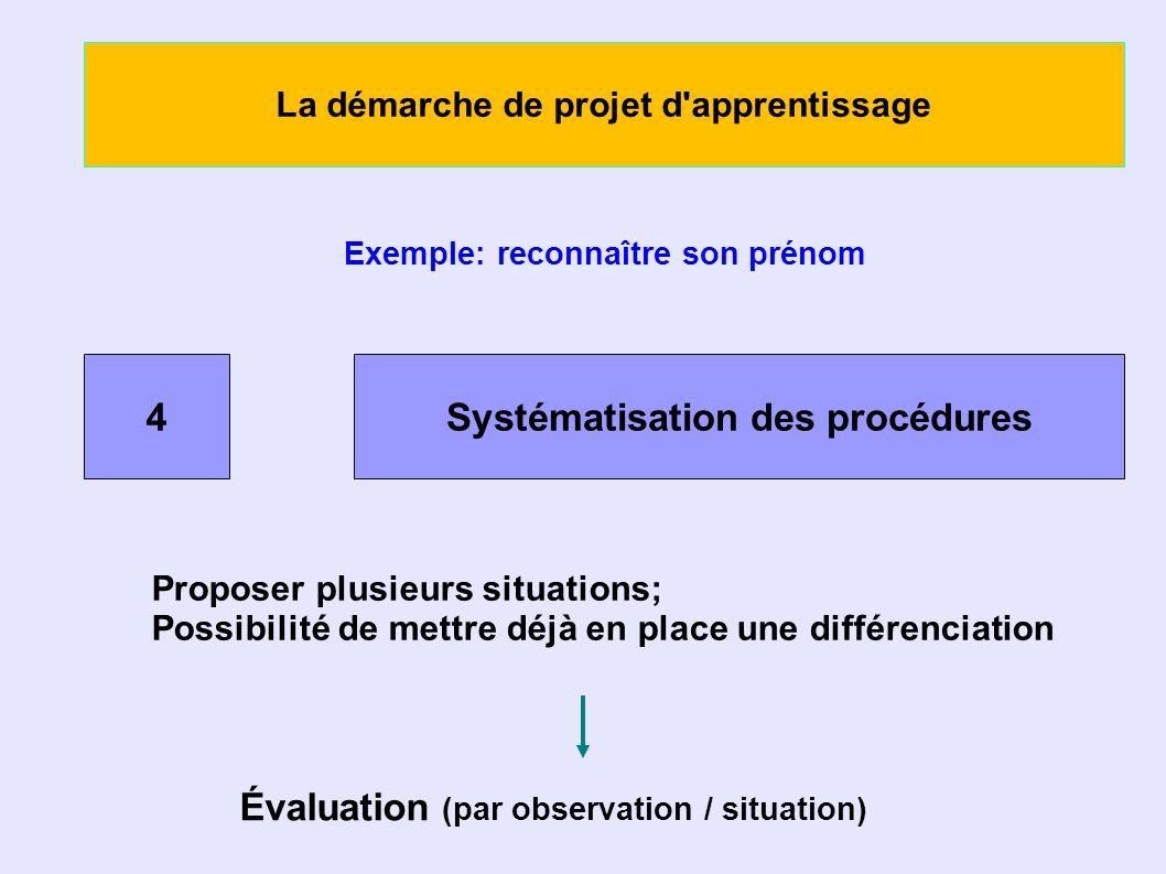 La démarche de projet d apprentissage Exemple: reconnaître son prénom 4Systématisation des procédures Proposer plusieurs situations; Possibilité de mettre déjà en place une différenciation Évaluation (par observation / situation)
