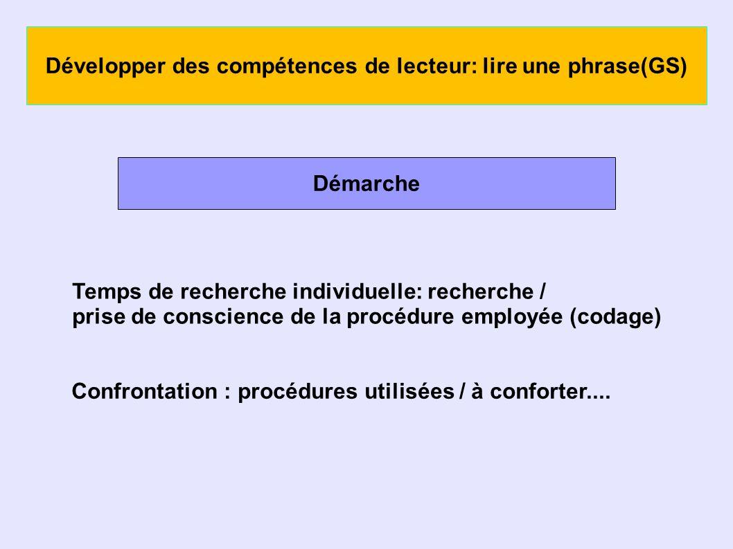 Démarche Temps de recherche individuelle: recherche / prise de conscience de la procédure employée (codage) Confrontation : procédures utilisées / à conforter....