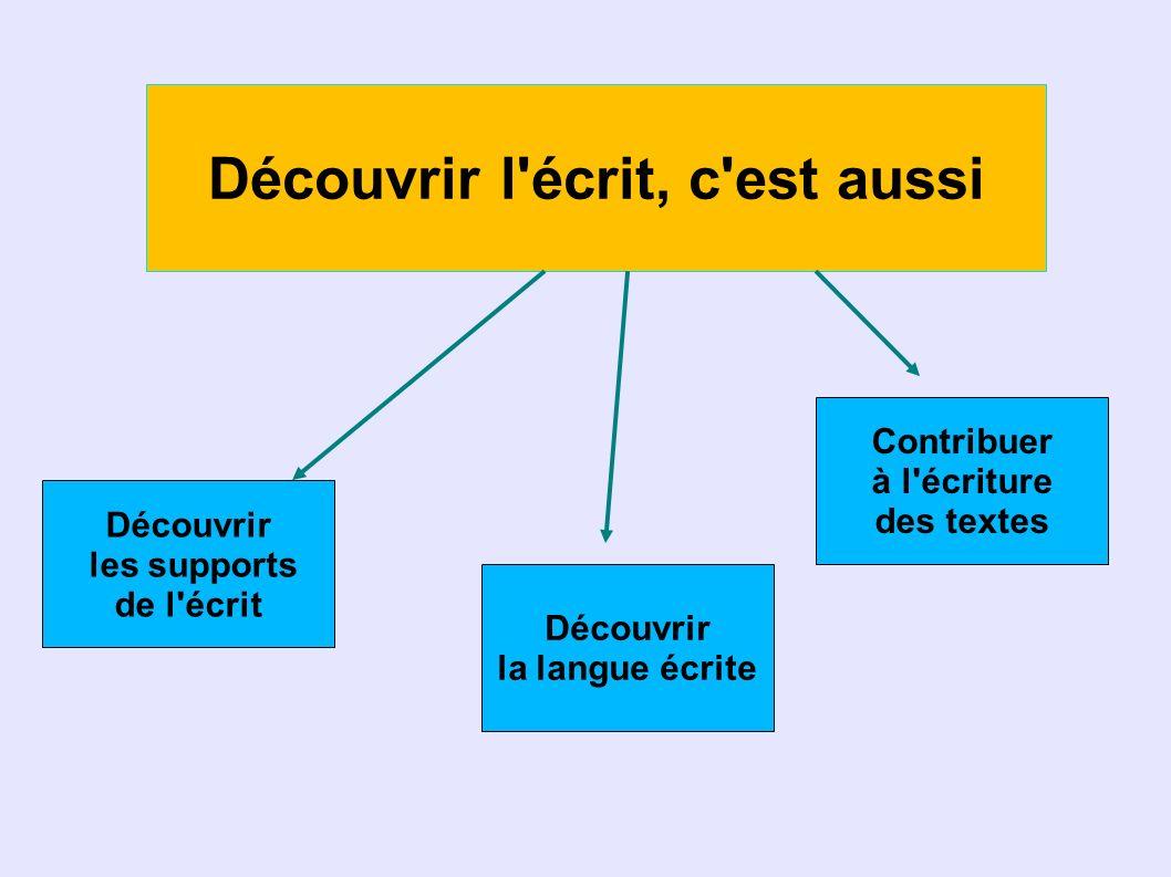 Découvrir l écrit, c est aussi Contribuer à l écriture des textes Découvrir la langue écrite Découvrir les supports de l écrit