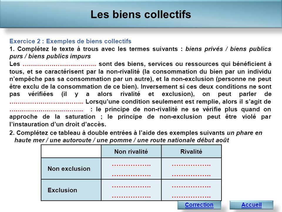Les biens collectifs Accueil 1.