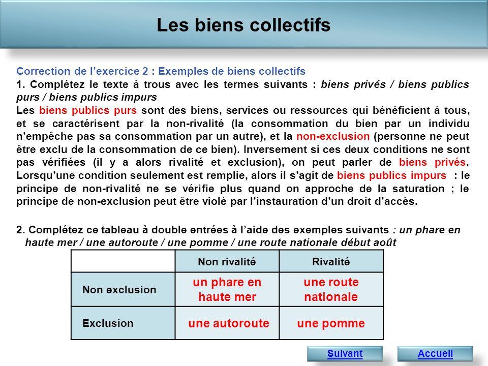 Les biens collectifs Accueil 1. Complétez le texte à trous avec les termes suivants : biens privés / biens publics purs / biens publics impurs Les bie