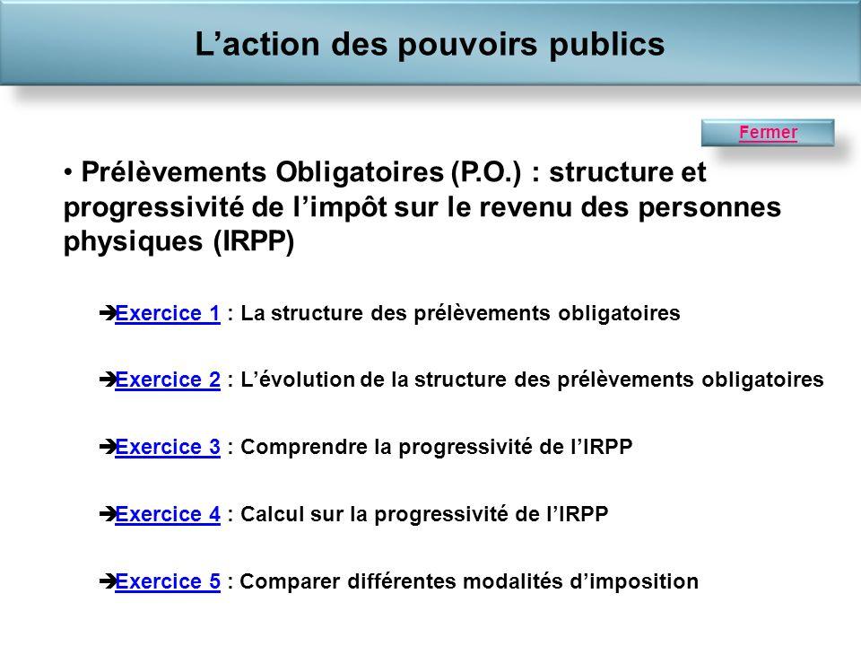 Prélèvements Obligatoires (P.O.) : structure et progressivité de limpôt sur le revenu des personnes physiques (IRPP) Exercice 1 : La structure des pré