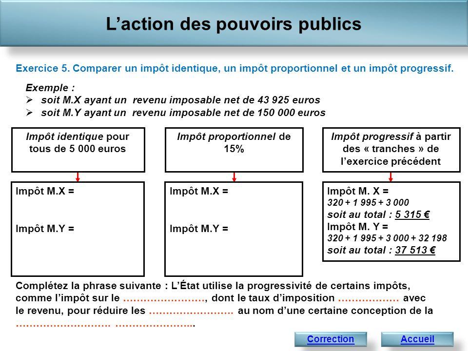Exercice 5. Comparer un impôt identique, un impôt proportionnel et un impôt progressif. Laction des pouvoirs publics Accueil Exemple : soit M.X ayant
