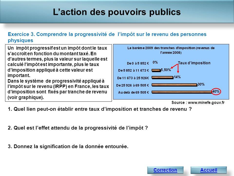 Laction des pouvoirs publics Accueil 1 441,4 Exercice 3. Comprendre la progressivité de limpôt sur le revenu des personnes physiques Correction Source