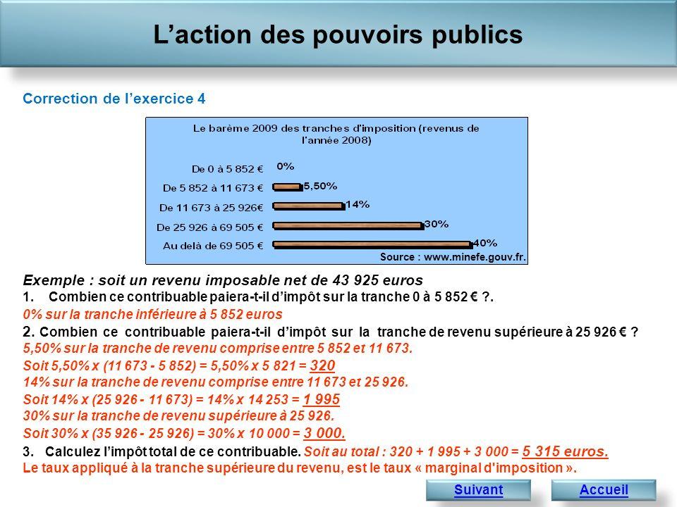 Laction des pouvoirs publics Accueil 1 441,4 Exemple : soit un revenu imposable net de 43 925 euros 1. Combien ce contribuable paiera-t-il dimpôt sur
