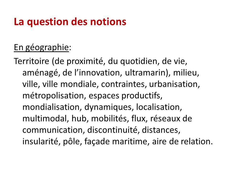 La question des notions En géographie: Territoire (de proximité, du quotidien, de vie, aménagé, de linnovation, ultramarin), milieu, ville, ville mond