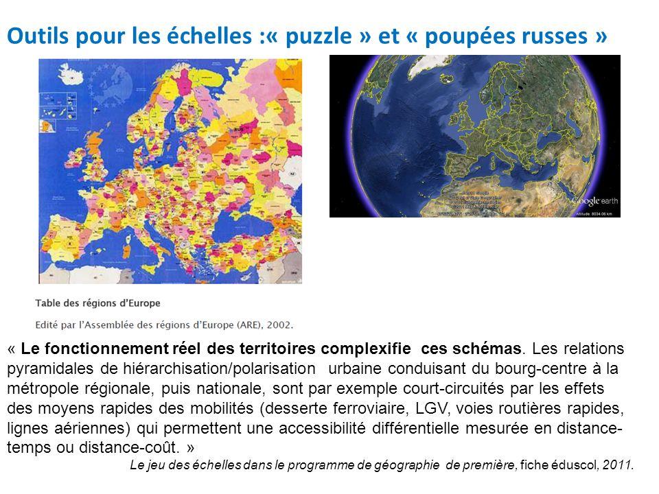 Outils pour les échelles :« puzzle » et « poupées russes » « Le fonctionnement réel des territoires complexifie ces schémas. Les relations pyramidales