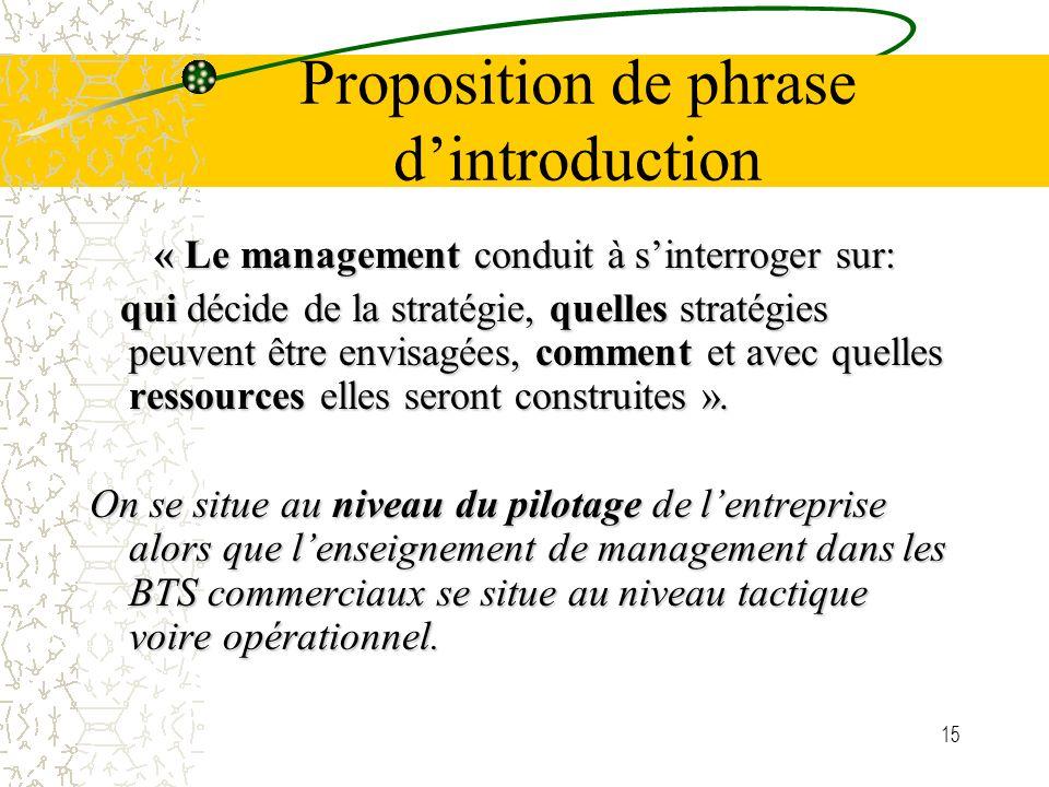 15 Proposition de phrase dintroduction « Le management conduit à sinterroger sur: qui décide de la stratégie, quelles stratégies peuvent être envisagé