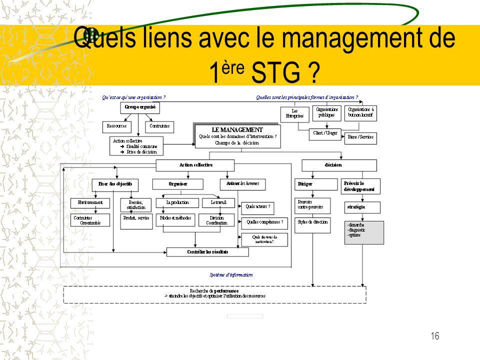 Quels liens avec le management de 1 ère STG ? 16
