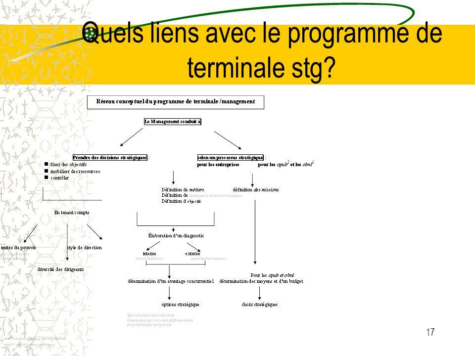 Quels liens avec le programme de terminale stg? 17
