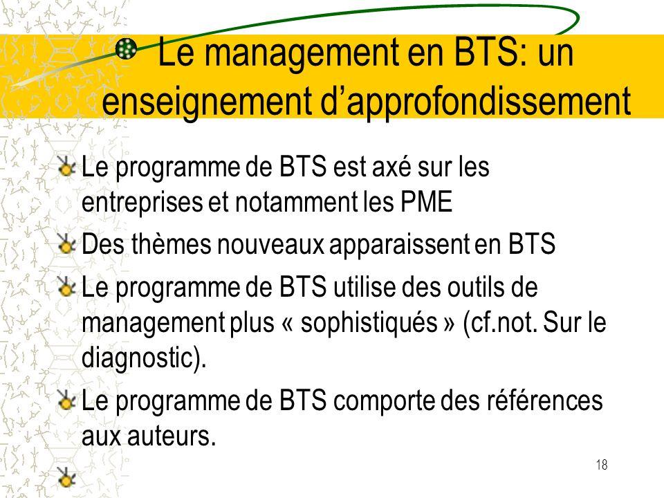 Le management en BTS: un enseignement dapprofondissement Le programme de BTS est axé sur les entreprises et notamment les PME Des thèmes nouveaux appa