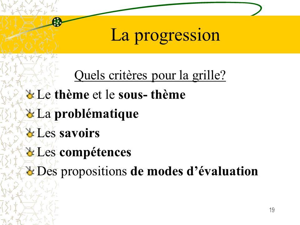 19 La progression Quels critères pour la grille? Le thème et le sous- thème La problématique Les savoirs Les compétences Des propositions de modes dév