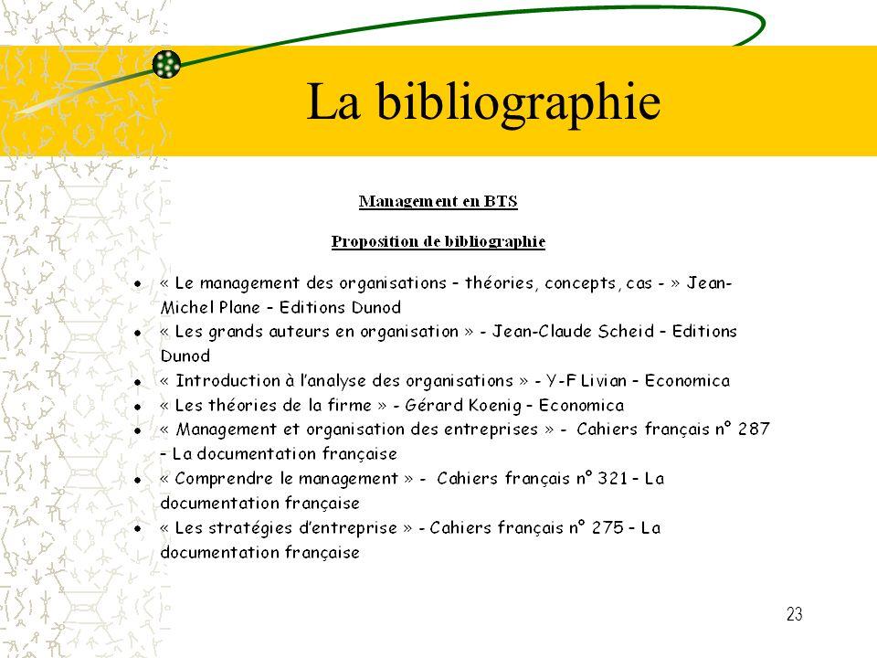 23 La bibliographie