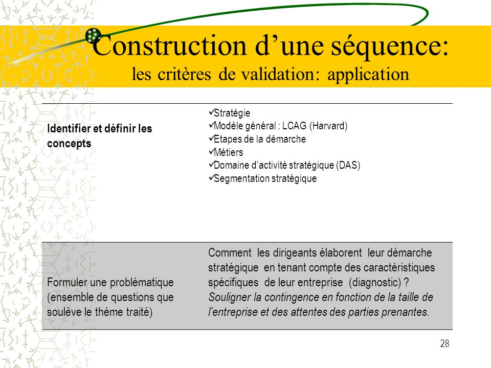 Construction dune séquence: les critères de validation: application 28 Identifier et définir les concepts Stratégie Modèle général : LCAG (Harvard) Et