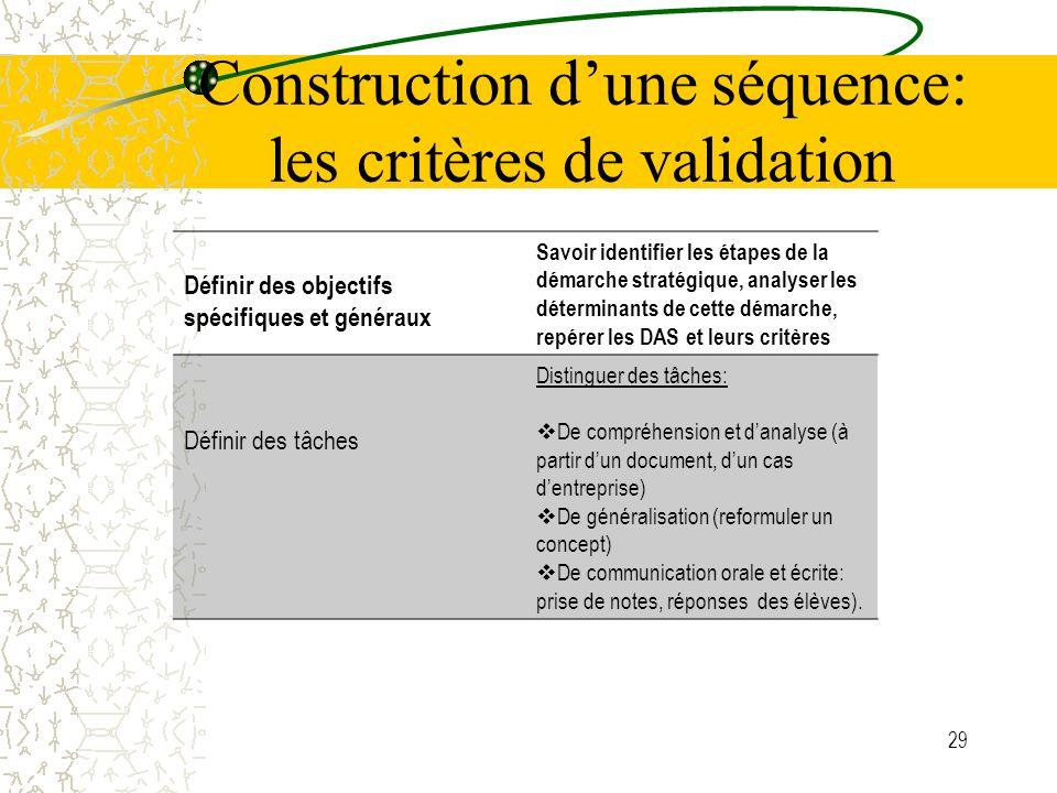 Construction dune séquence: les critères de validation 29 Définir des objectifs spécifiques et généraux Savoir identifier les étapes de la démarche st