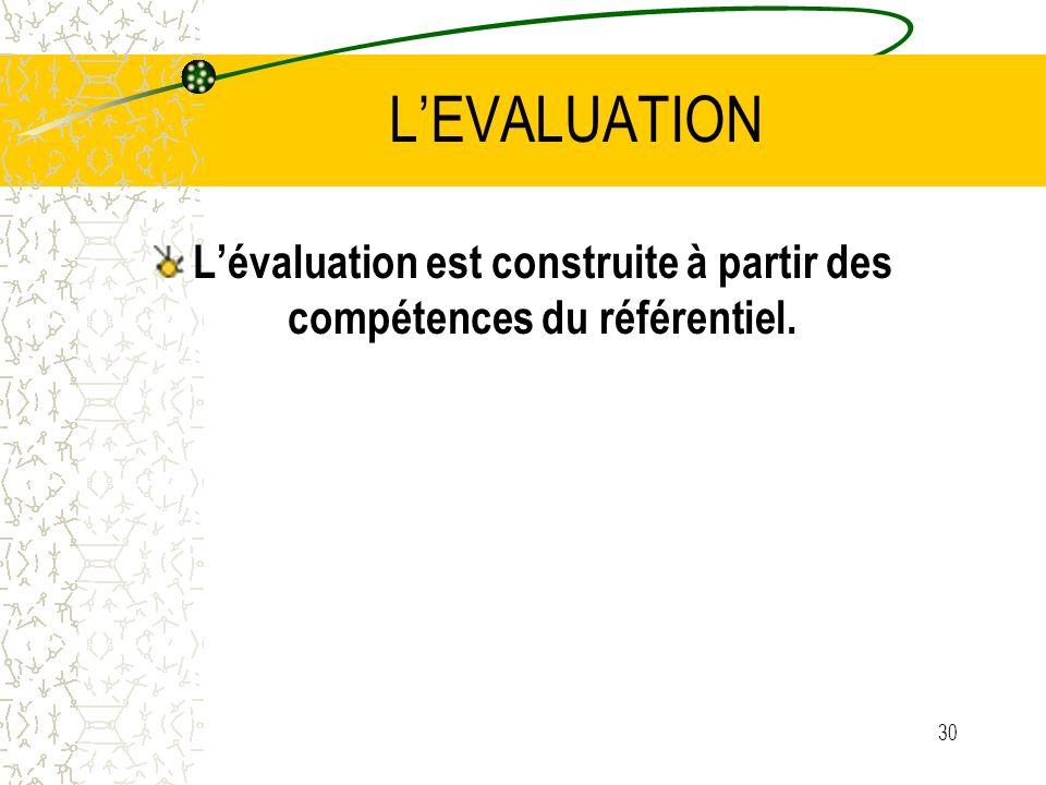 LEVALUATION Lévaluation est construite à partir des compétences du référentiel. 30