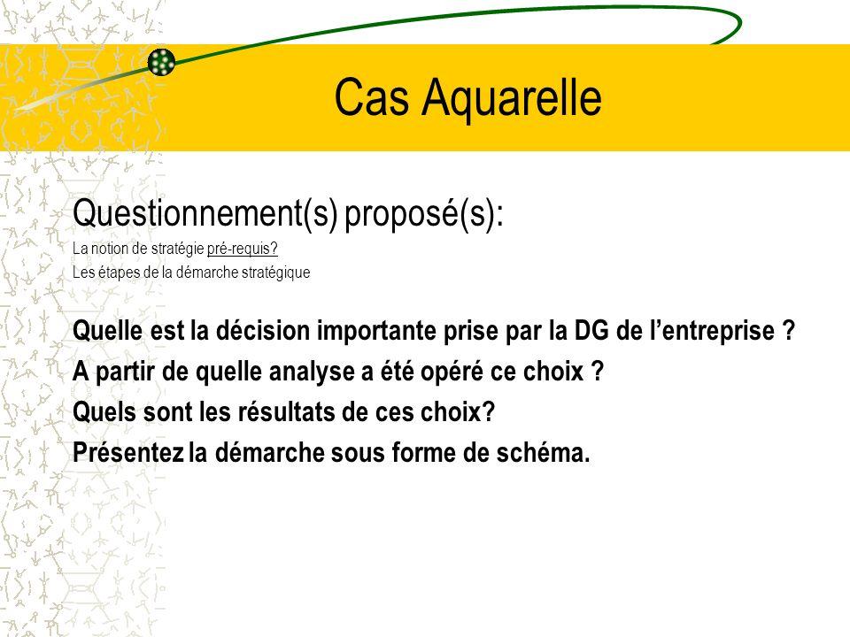 Cas Aquarelle Questionnement(s) proposé(s): La notion de stratégie pré-requis? Les étapes de la démarche stratégique Quelle est la décision importante