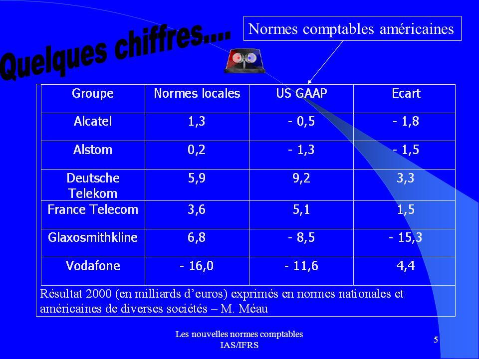 Les nouvelles normes comptables IAS/IFRS 46 DateN° de compte DébitCréditLibellé 31/12/ 2005 6811230 000 Dotation 2005 28154 30 000