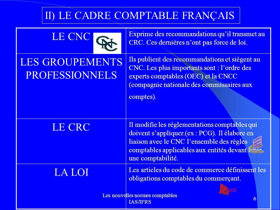 Les nouvelles normes comptables IAS/IFRS 7 III) LE CADRE COMPTABLE INTERNATIONAL IASC : Créé en juin 1973 par Henry Benson, linternational accounting standards comittee (IASC) a pour mission duniformiser les principes comptables au niveau international.