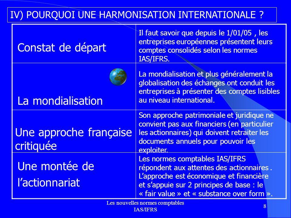 Les nouvelles normes comptables IAS/IFRS 9 V) ET LUNION EUROPÉENNE ….