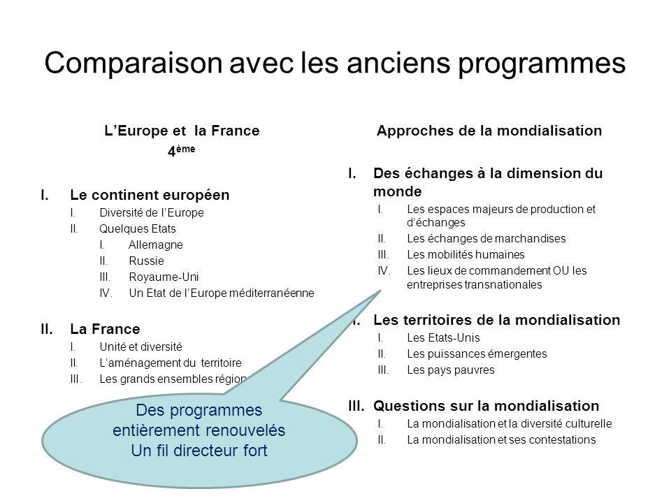 Comparaison avec les anciens programmes LEurope et la France 4 ème I.Le continent européen I.Diversité de lEurope II.Quelques Etats I.Allemagne II.Rus
