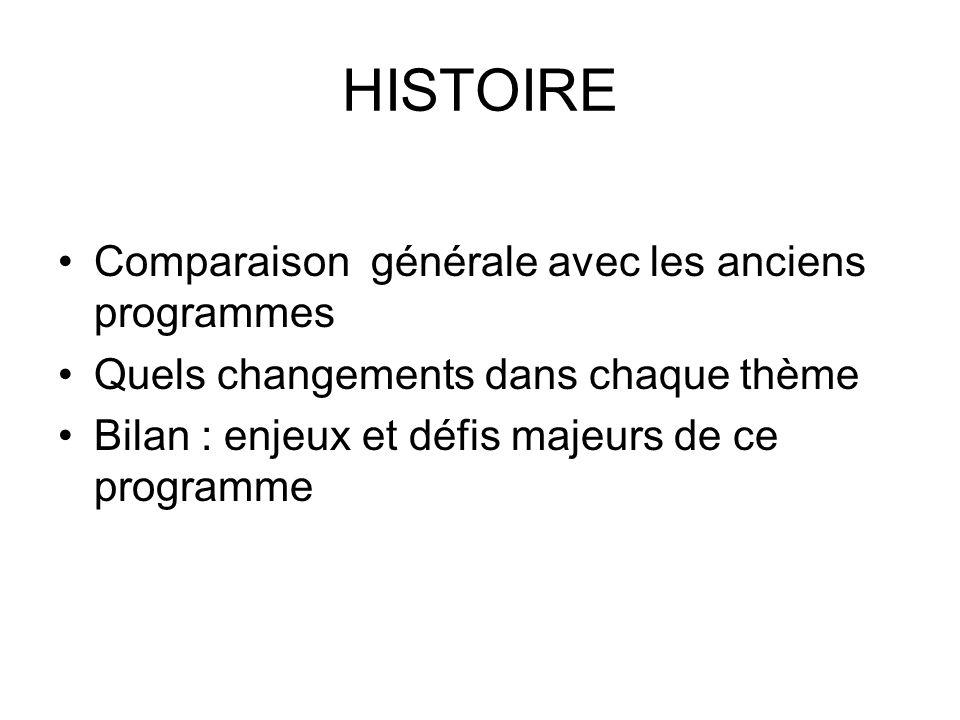 HISTOIRE Comparaison générale avec les anciens programmes Quels changements dans chaque thème Bilan : enjeux et défis majeurs de ce programme