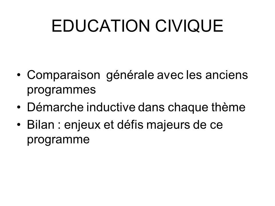 EDUCATION CIVIQUE Comparaison générale avec les anciens programmes Démarche inductive dans chaque thème Bilan : enjeux et défis majeurs de ce programm