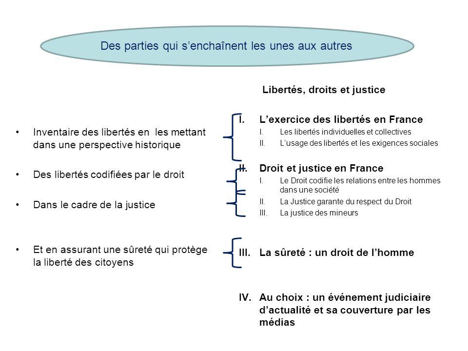 Libertés, droits et justice I.Lexercice des libertés en France I.Les libertés individuelles et collectives II.Lusage des libertés et les exigences soc