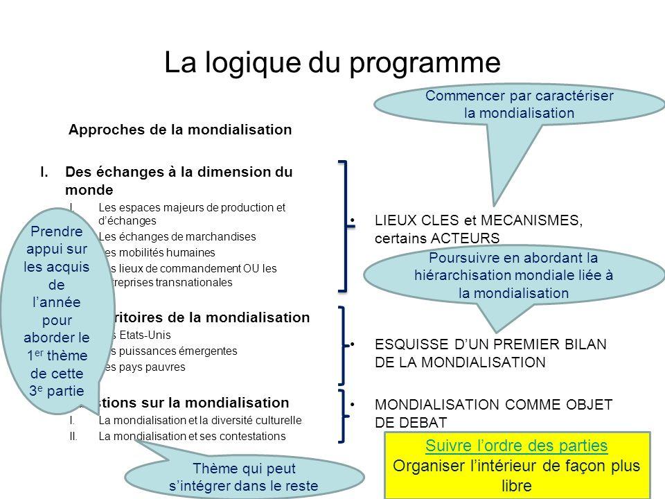La logique du programme Approches de la mondialisation I.Des échanges à la dimension du monde I.Les espaces majeurs de production et déchanges II.Les