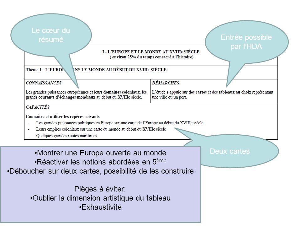 Le cœur du résumé Entrée possible par lHDA Deux cartes Montrer une Europe ouverte au monde Réactiver les notions abordées en 5 ème Déboucher sur deux