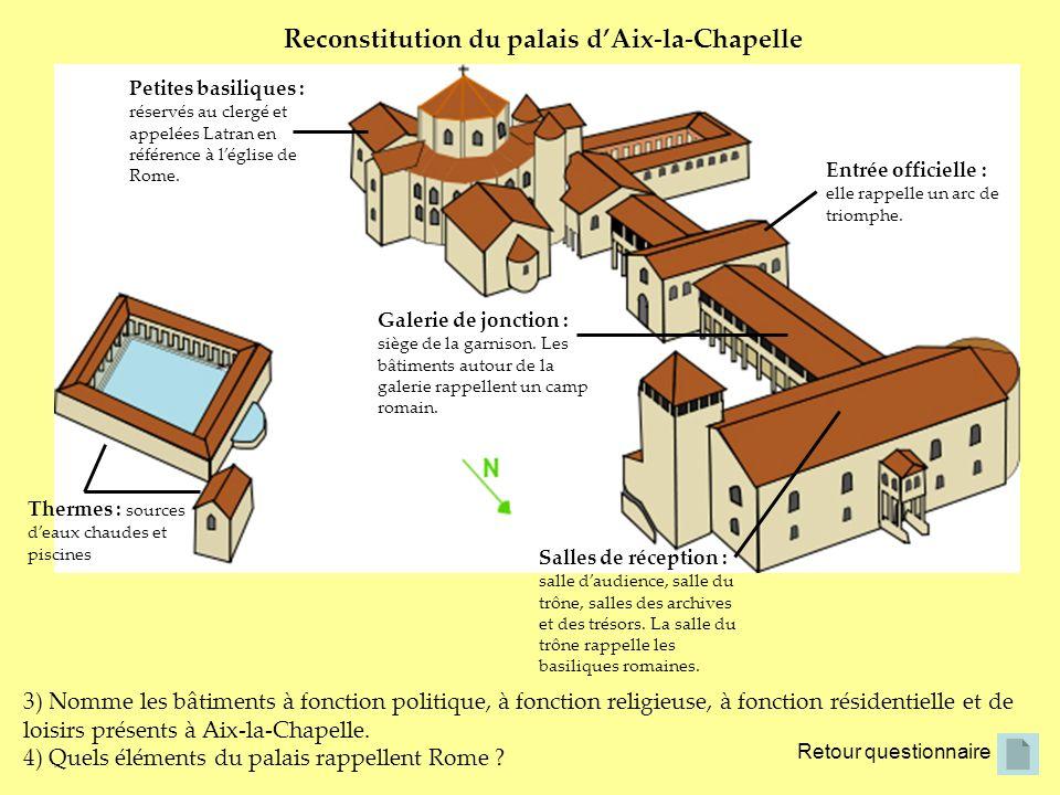 Retour questionnaire Reconstitution du palais dAix-la-Chapelle Thermes : sources deaux chaudes et piscines Petites basiliques : réservés au clergé et
