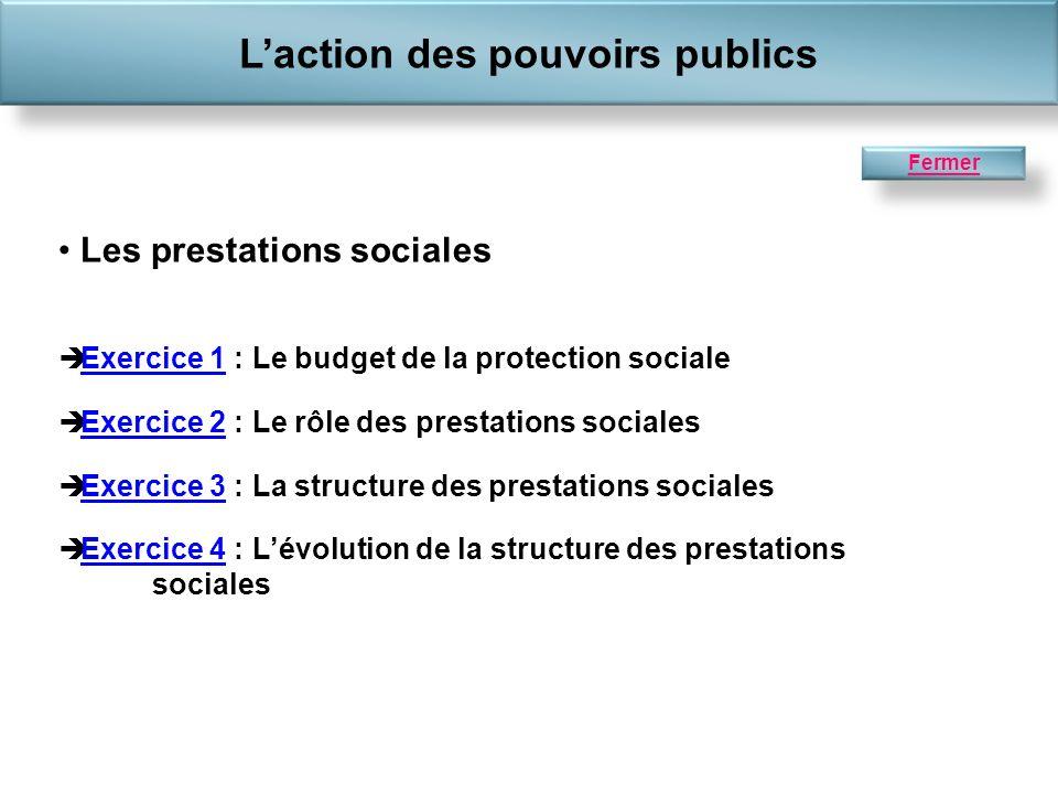 Laction des pouvoirs publics AccueilCorrection Exercice 1 : Le budget de la protection sociale 1.