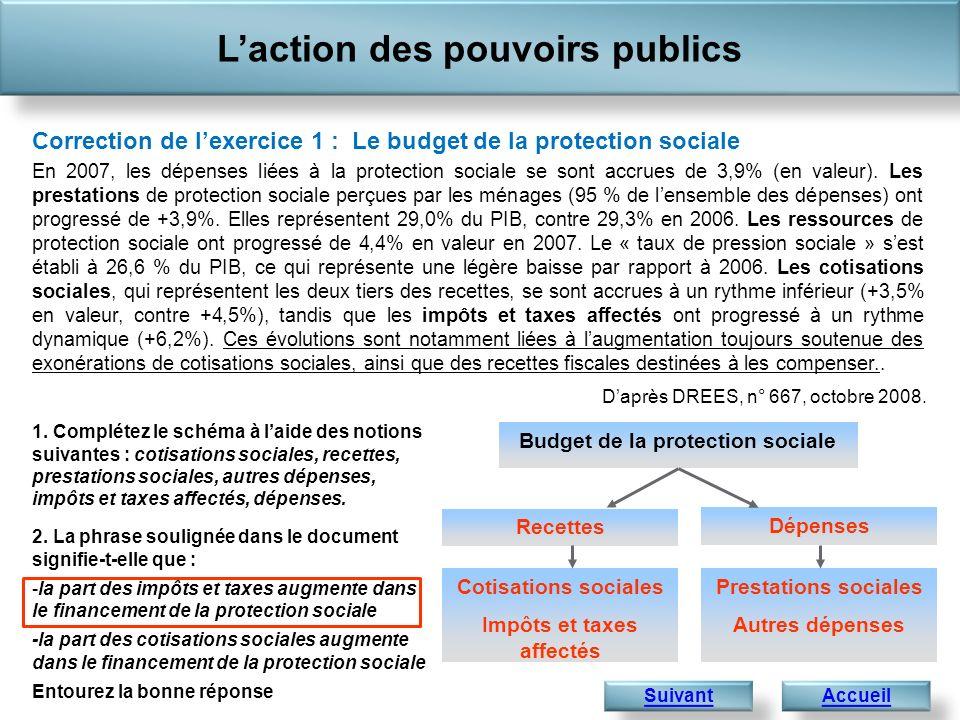 Le système français de protection sociale est principalement organisé par les institutions de la …………………………………………..