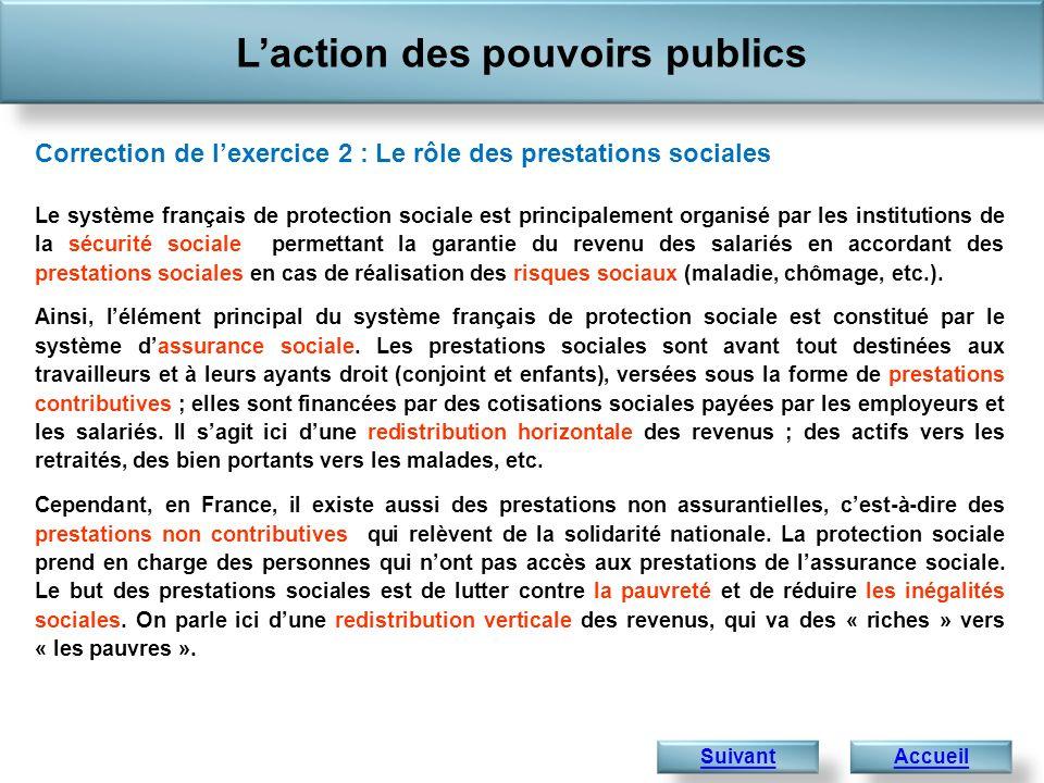Laction des pouvoirs publics AccueilCorrection Exercice 3 : La structure des prestations sociales en France, en 2007 (%) 1.