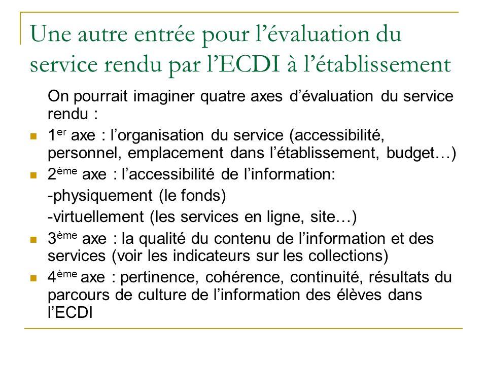 Une autre entrée pour lévaluation du service rendu par lECDI à létablissement On pourrait imaginer quatre axes dévaluation du service rendu : 1 er axe
