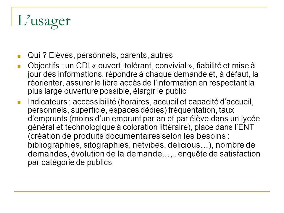 Lusager Qui ? Elèves, personnels, parents, autres Objectifs : un CDI « ouvert, tolérant, convivial », fiabilité et mise à jour des informations, répon