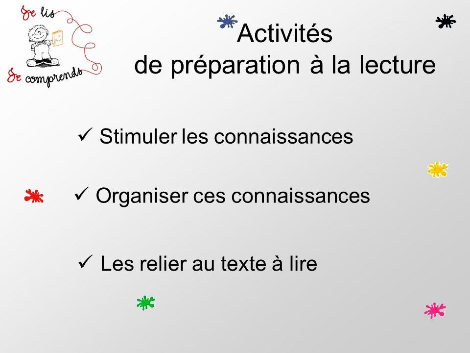 Activités de préparation à la lecture Les relier au texte à lire Stimuler les connaissances Organiser ces connaissances