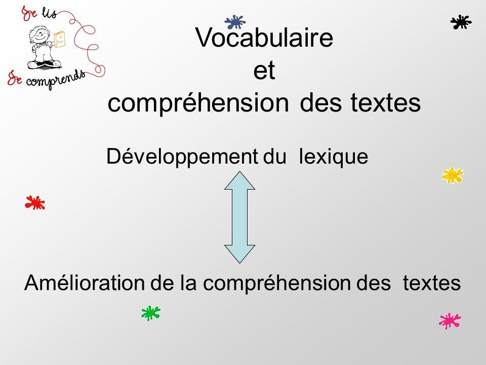 Vocabulaire et compréhension des textes Développement du lexique Amélioration de la compréhension des textes
