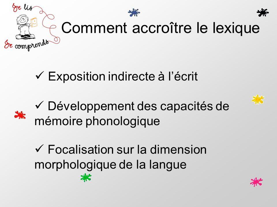 Comment accroître le lexique Exposition indirecte à lécrit Développement des capacités de mémoire phonologique Focalisation sur la dimension morpholog