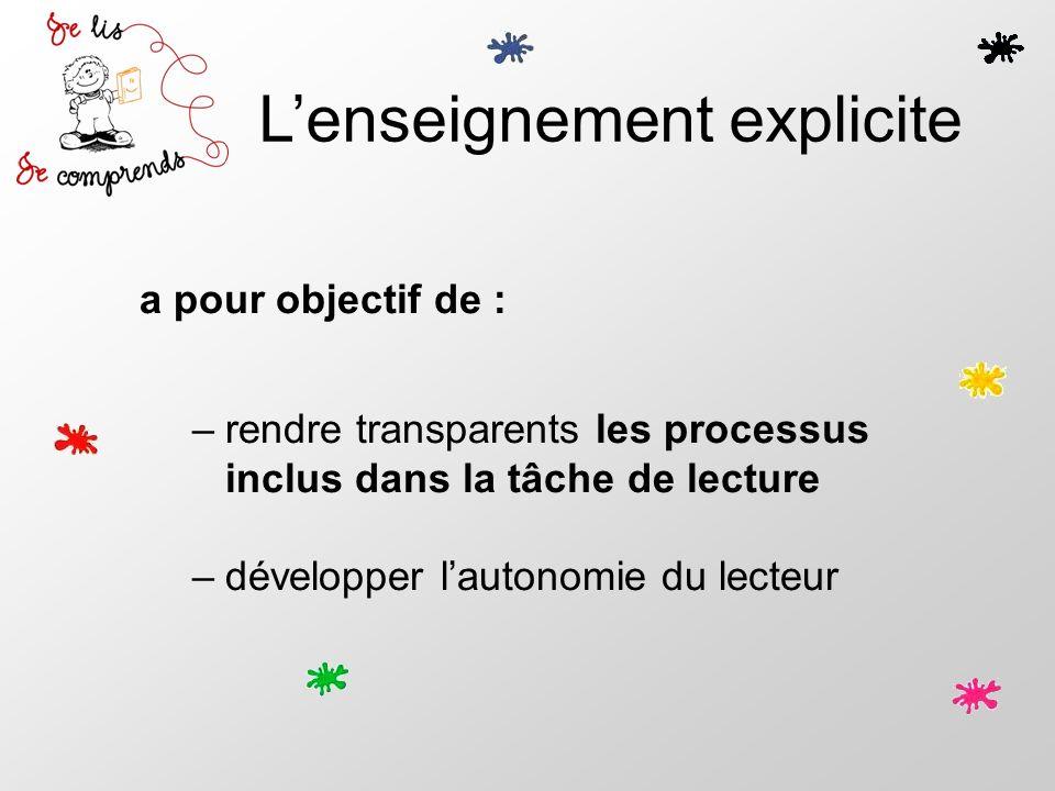 Lenseignement explicite a pour objectif de : –rendre transparents les processus inclus dans la tâche de lecture –développer lautonomie du lecteur
