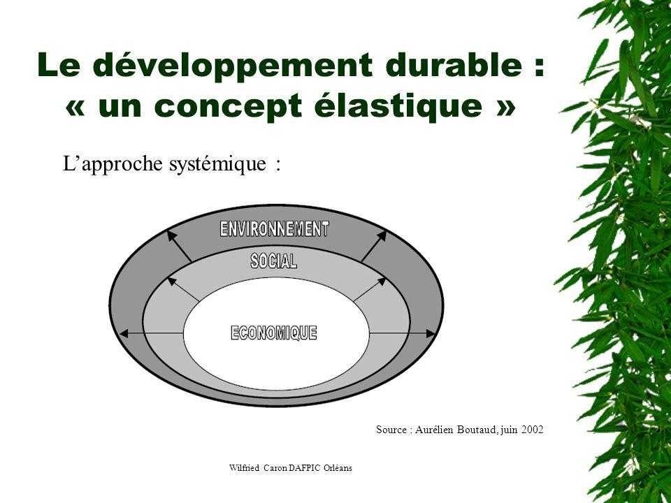 Wilfried Caron DAFPIC Orléans Le développement durable : « un concept élastique » Lapproche systémique : Source : Aurélien Boutaud, juin 2002