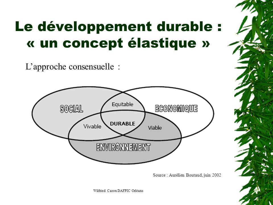 Wilfried Caron DAFPIC Orléans Le développement durable : « un concept élastique » Lapproche consensuelle : Source : Aurélien Boutaud, juin 2002