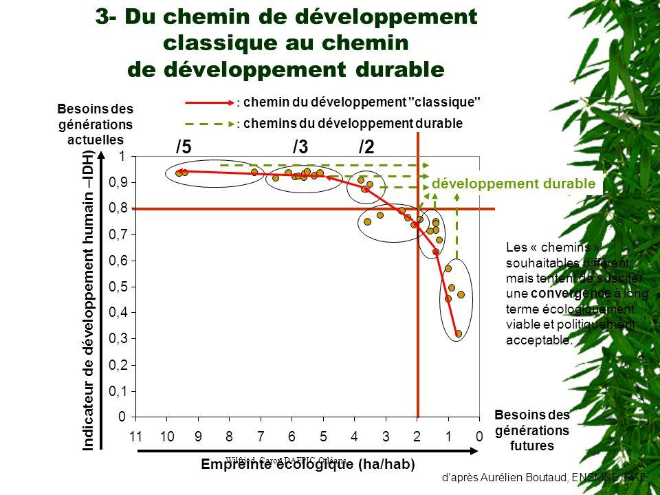 Wilfried Caron DAFPIC Orléans 3- Du chemin de développement classique au chemin de développement durable daprès Aurélien Boutaud, ENSMSE, RAE 01234567