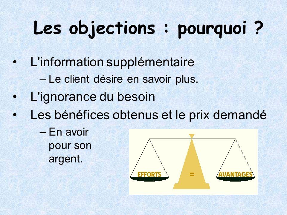 Les objections : pourquoi ? L'information supplémentaire –Le client désire en savoir plus. L'ignorance du besoin Les bénéfices obtenus et le prix dema