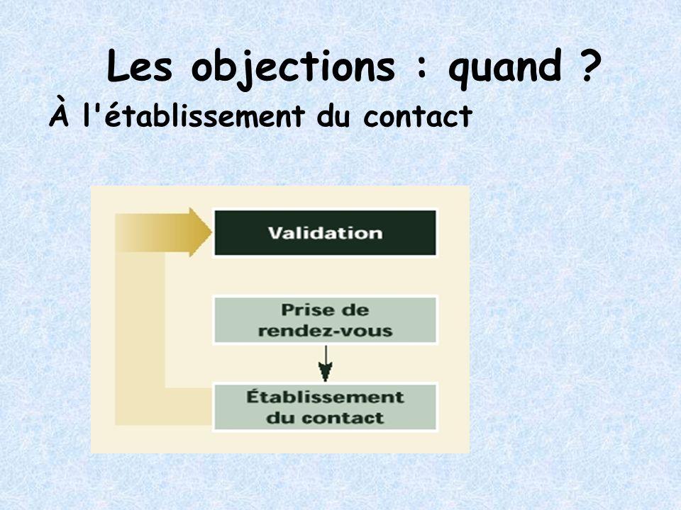 Lors de la présentation Les objections : quand ?