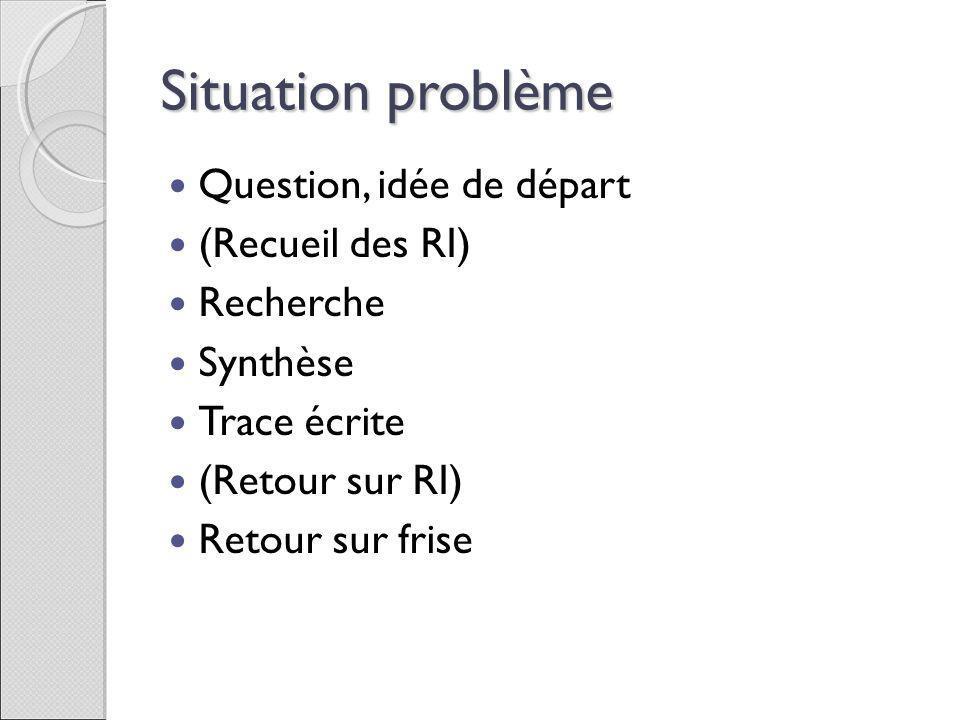 Situation problème Question, idée de départ (Recueil des RI) Recherche Synthèse Trace écrite (Retour sur RI) Retour sur frise