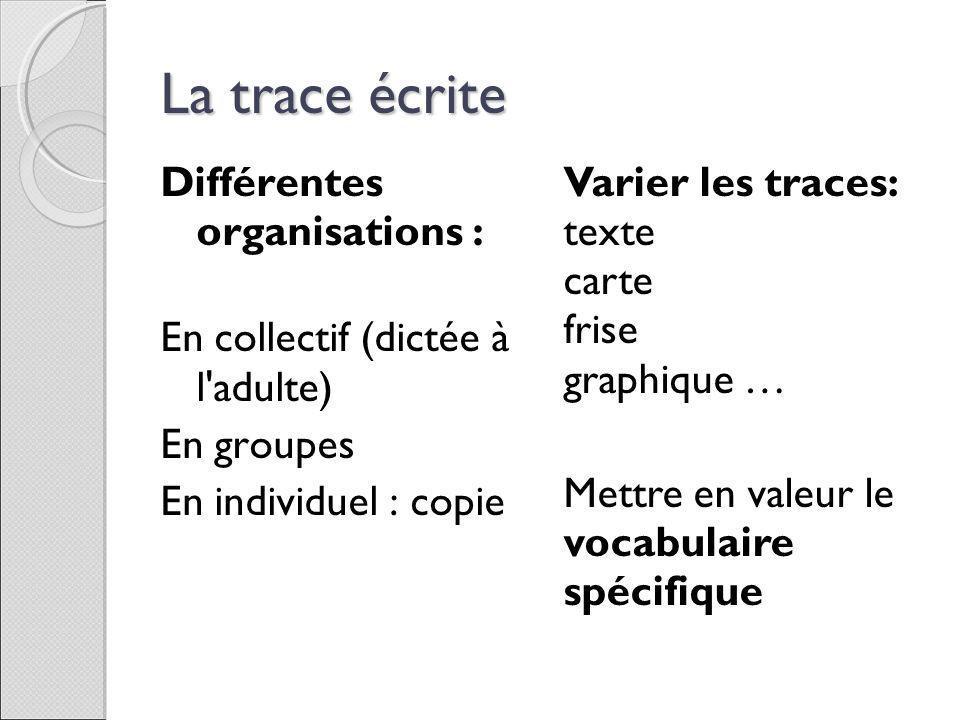 La trace écrite Différentes organisations : En collectif (dictée à l'adulte) En groupes En individuel : copie Varier les traces: texte carte frise gra