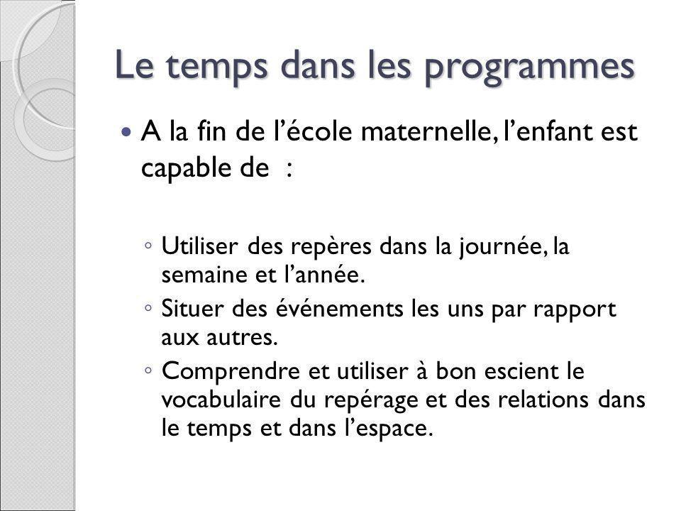 Le temps dans les programmes A la fin de lécole maternelle, lenfant est capable de : Utiliser des repères dans la journée, la semaine et lannée. Situe