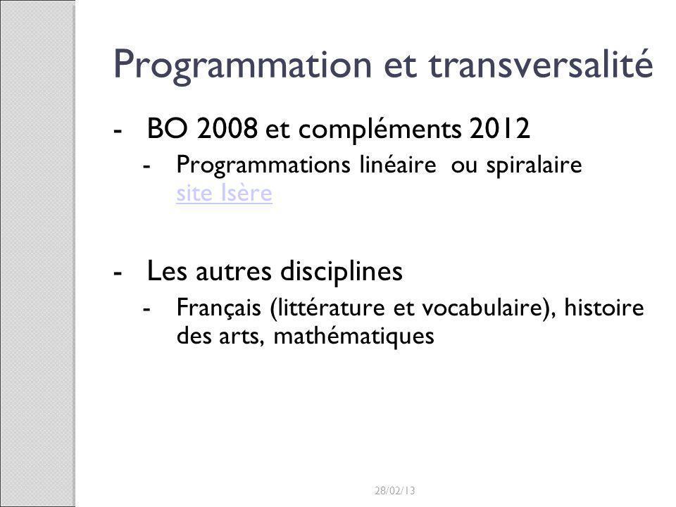 Programmation et transversalité -BO 2008 et compléments 2012 -Programmations linéaire ou spiralaire site Isère site Isère -Les autres disciplines -Fra
